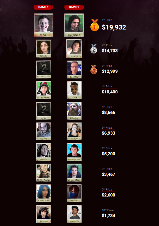 001?v=1.0 and the winners are king of the kill massively multiplayer,Invitational H1z1 Crate