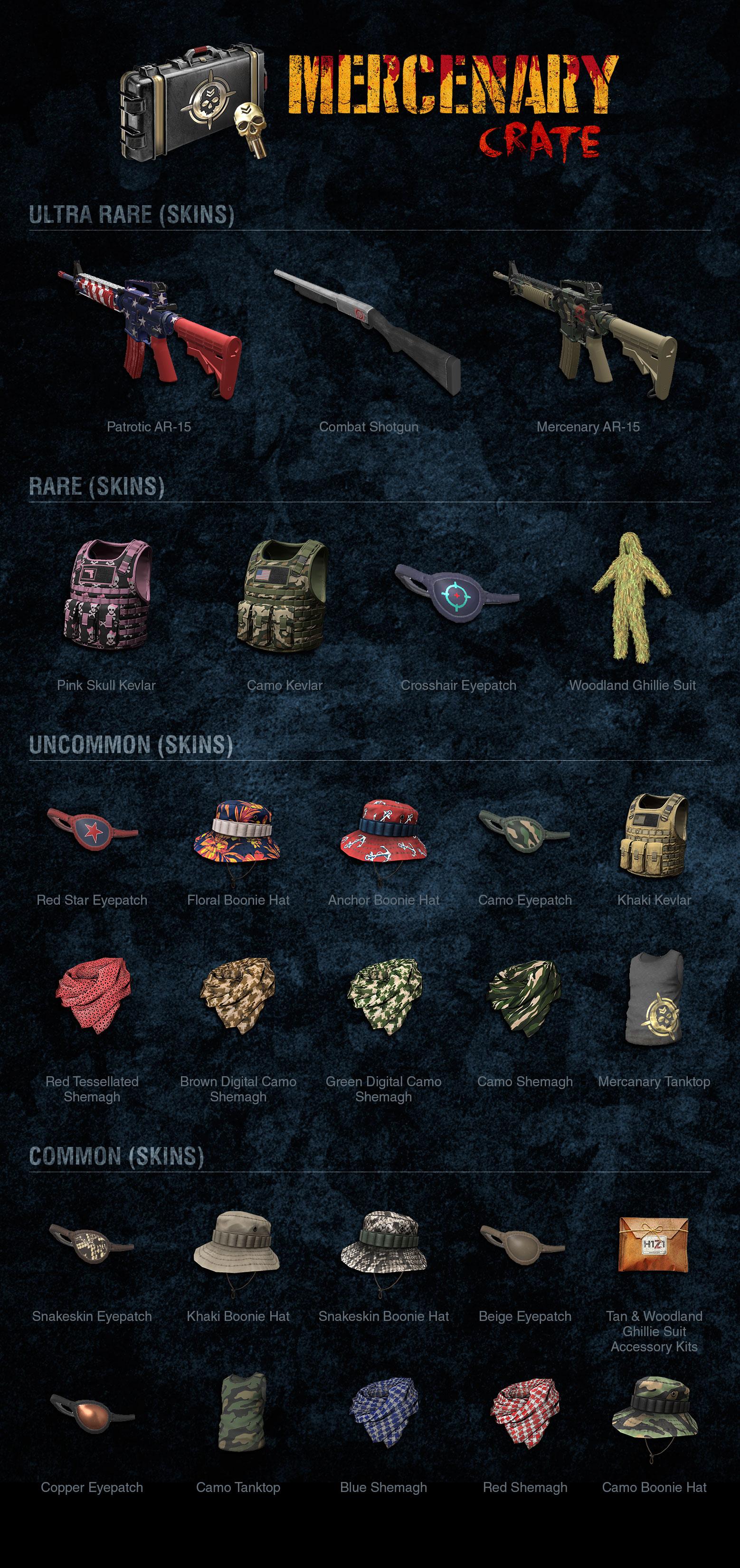 New: Mercenary Crate | H1Z1 | Battle Royale | Auto Royale