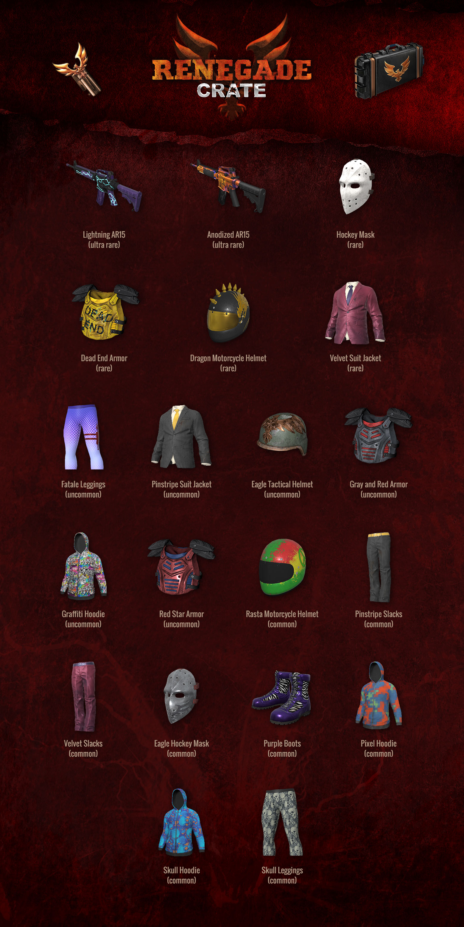 081?v=1.0 renegade crate king of the kill massively multiplayer arena,Invitational H1z1 Crate
