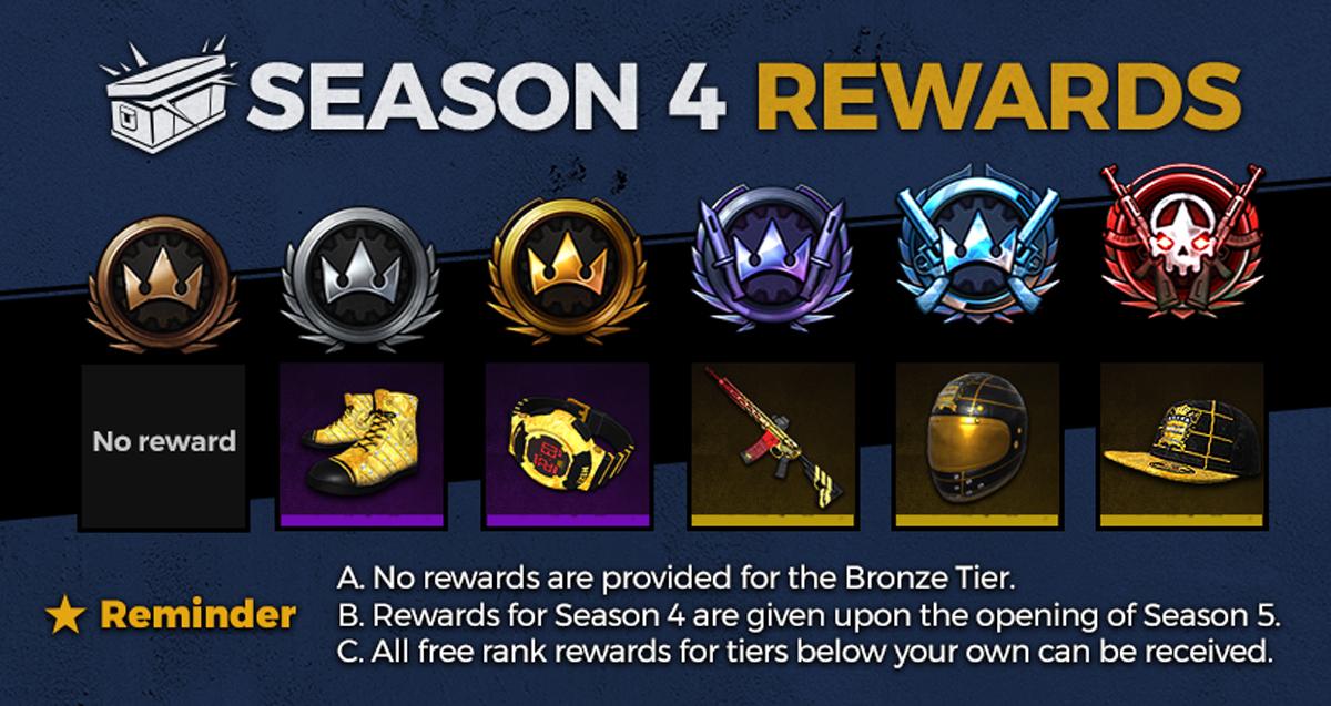 Season 4 Rank Rewards | H1Z1 | Battle Royale | Auto Royale